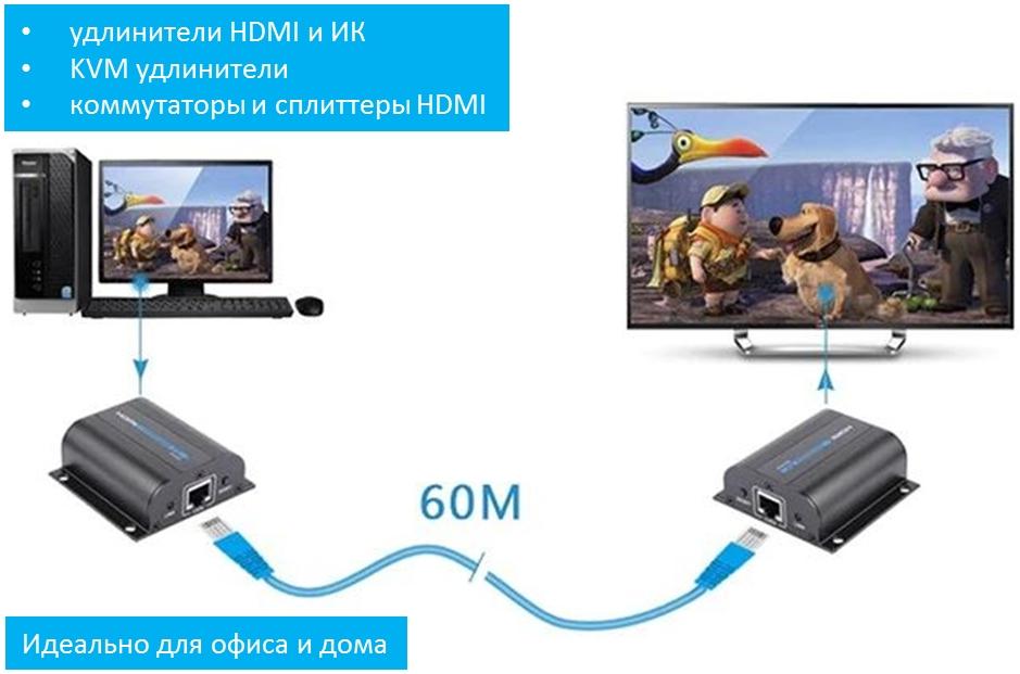 Удлинители HDMI и ИК сигналов: лучшие из недорогих