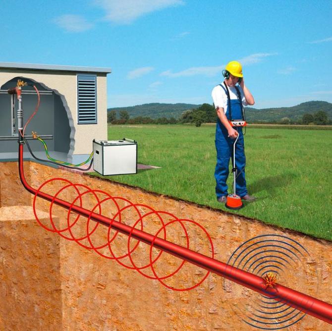 Диагностика изоляции кабеля акустическим методом