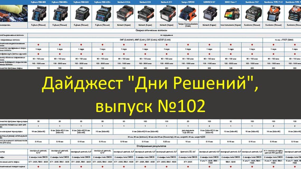 Дайджест «Дни Решений», выпуск №102