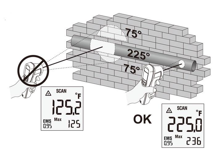 Бесконтактные приборы – лучшая защита от поражения током