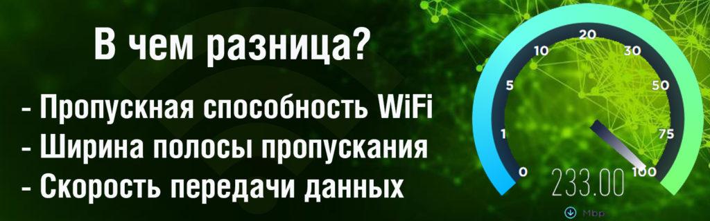 В чем различия между пропускной способностью Wi-Fi, шириной полосы пропускания и скоростью передачи данных?